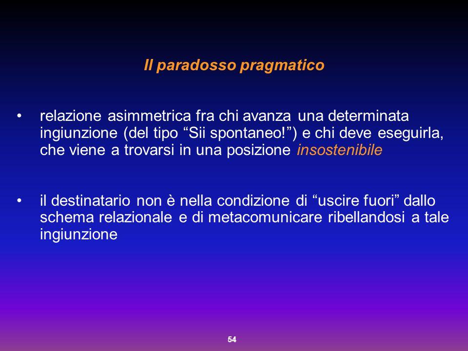 Il paradosso pragmatico