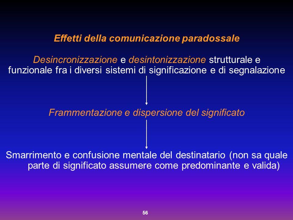 Effetti della comunicazione paradossale