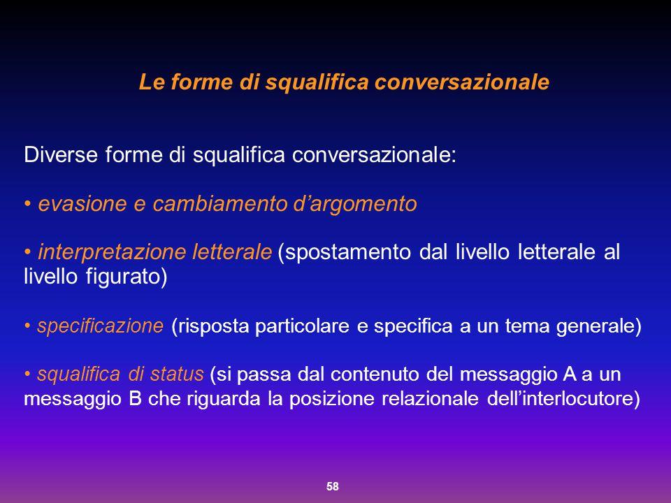 Le forme di squalifica conversazionale