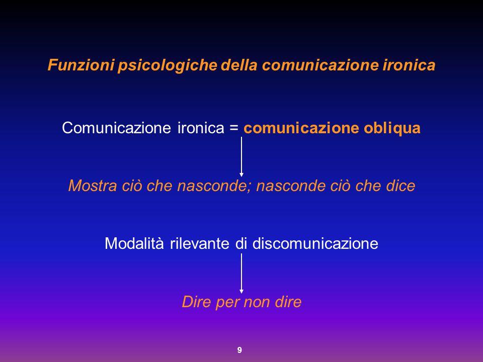 Funzioni psicologiche della comunicazione ironica