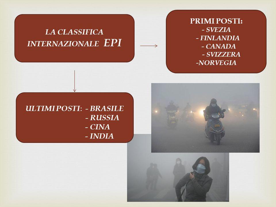 LA CLASSIFICA INTERNAZIONALE EPI
