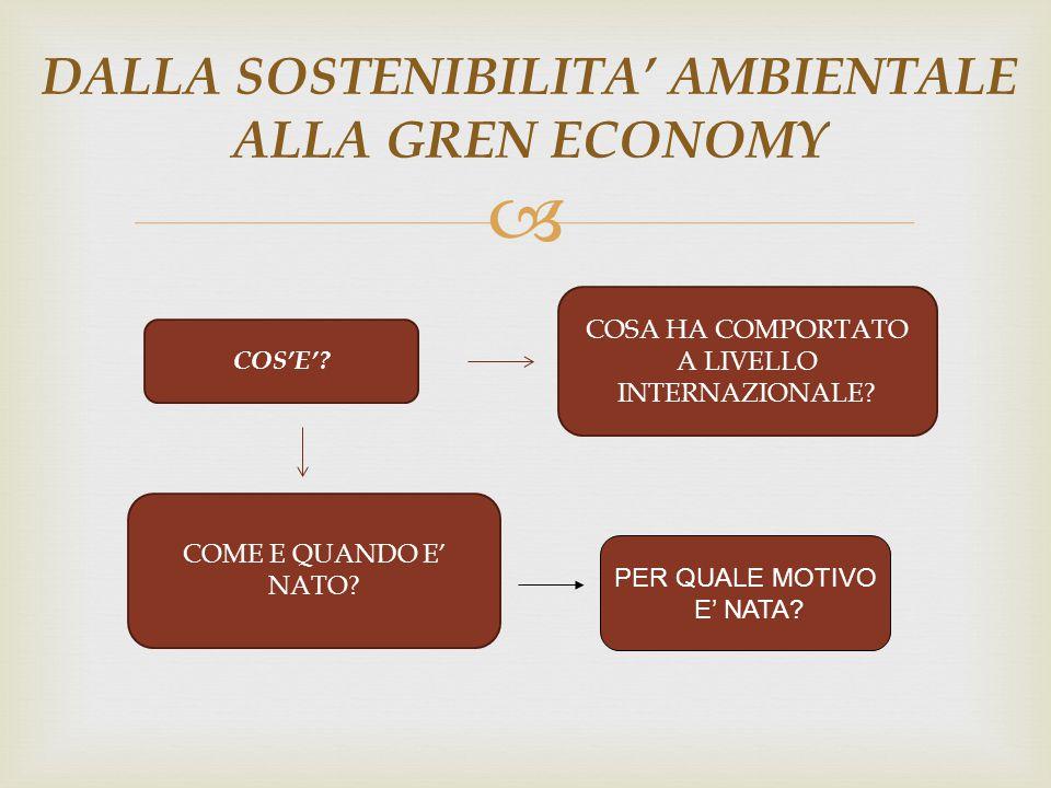 DALLA SOSTENIBILITA' AMBIENTALE ALLA GREN ECONOMY