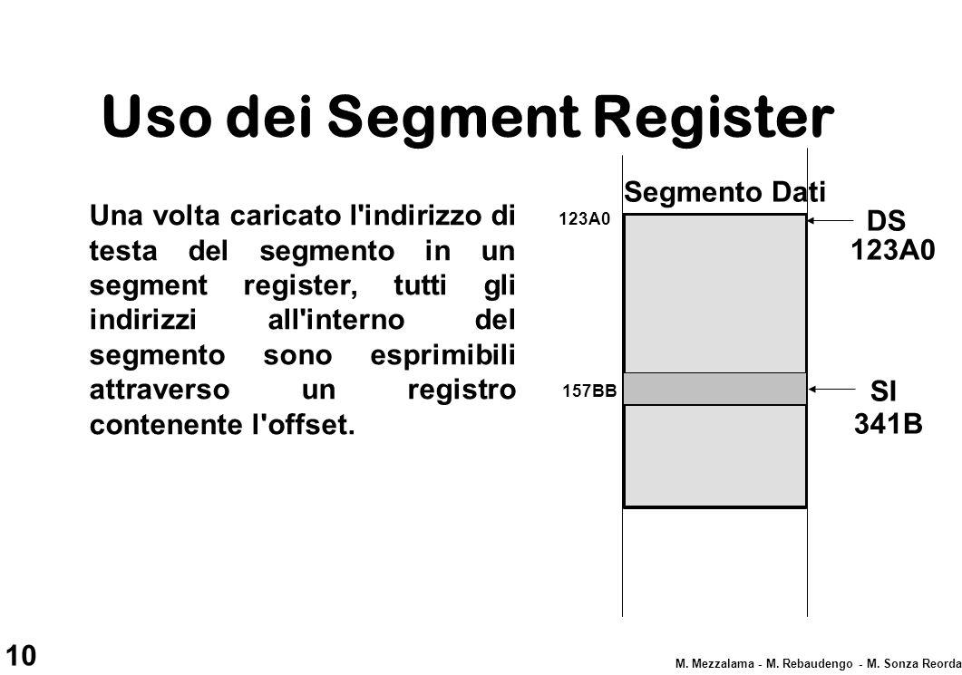 Uso dei Segment Register