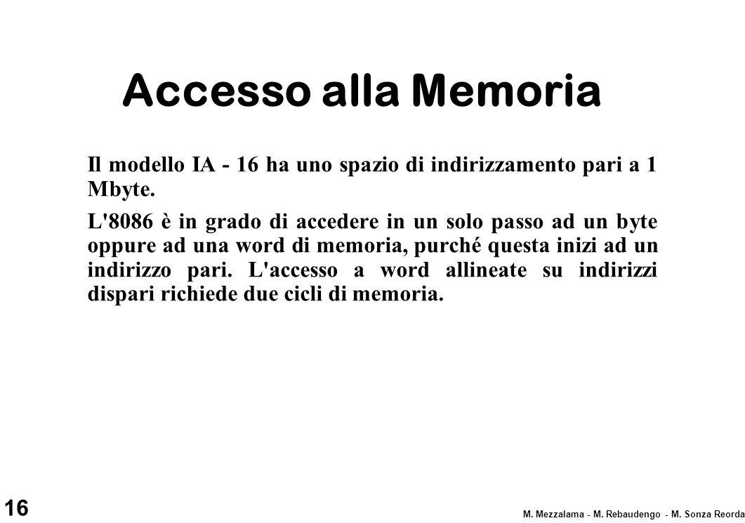 Accesso alla Memoria Il modello IA - 16 ha uno spazio di indirizzamento pari a 1 Mbyte.