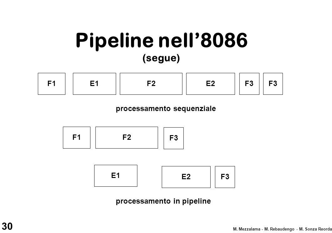 Pipeline nell'8086 (segue) F1 E1 F2 E2 F3 F3 processamento sequenziale