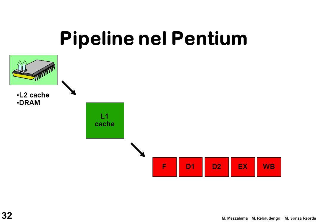 Pipeline nel Pentium L2 cache DRAM L1 cache F D1 D2 EX WB