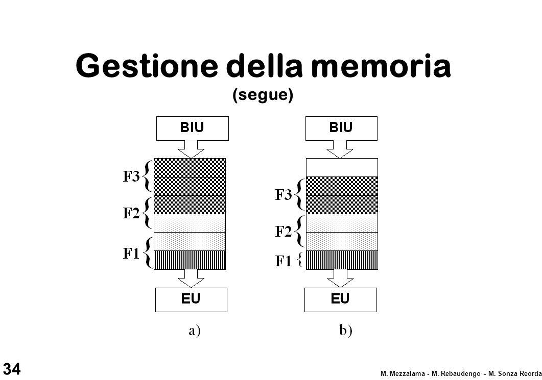 Gestione della memoria (segue)