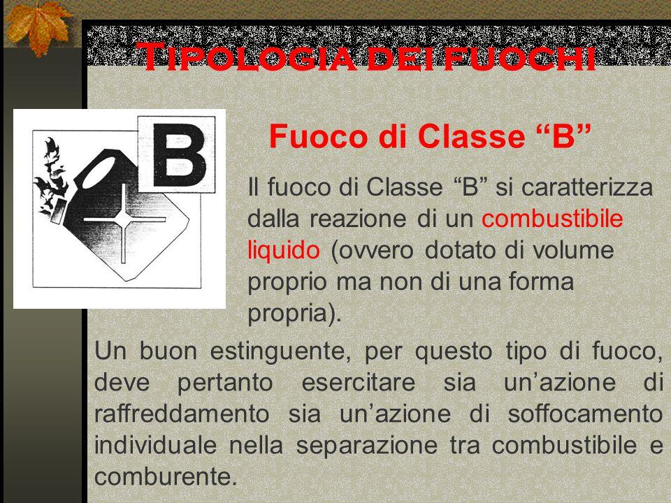Tipologia dei fuochi Fuoco di Classe B