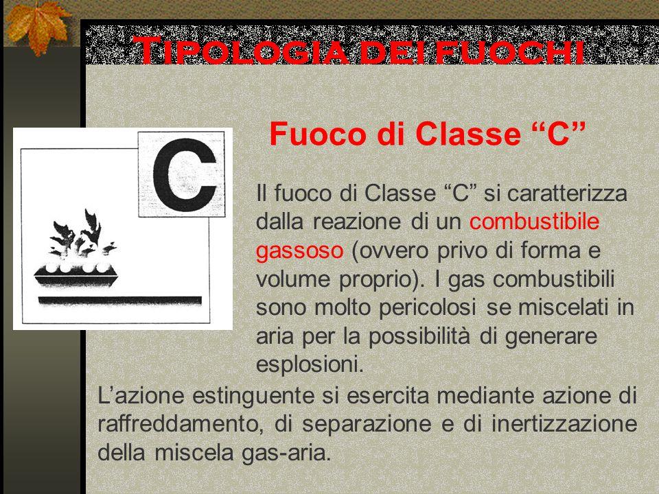 Tipologia dei fuochi Fuoco di Classe C
