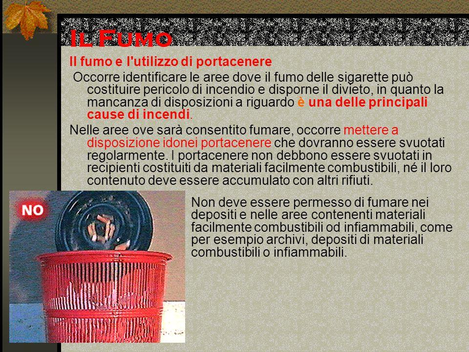 Il Fumo Il fumo e l utilizzo di portacenere
