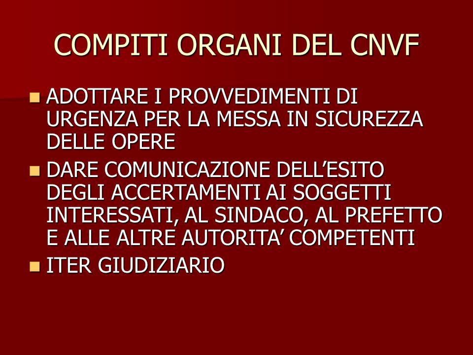 COMPITI ORGANI DEL CNVF