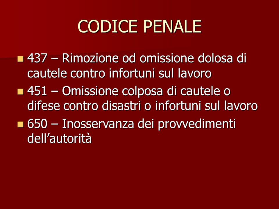 CODICE PENALE 437 – Rimozione od omissione dolosa di cautele contro infortuni sul lavoro.
