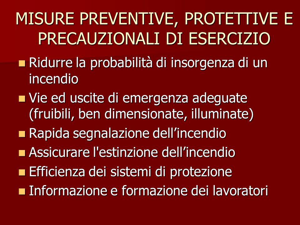 MISURE PREVENTIVE, PROTETTIVE E PRECAUZIONALI DI ESERCIZIO
