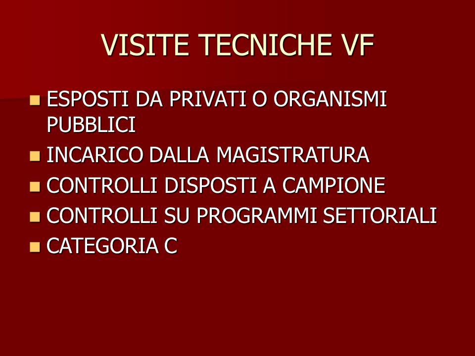 VISITE TECNICHE VF ESPOSTI DA PRIVATI O ORGANISMI PUBBLICI
