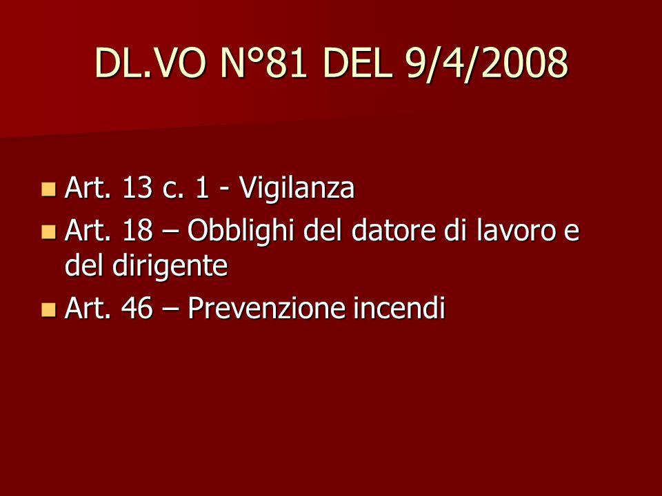 DL.VO N°81 DEL 9/4/2008 Art. 13 c. 1 - Vigilanza