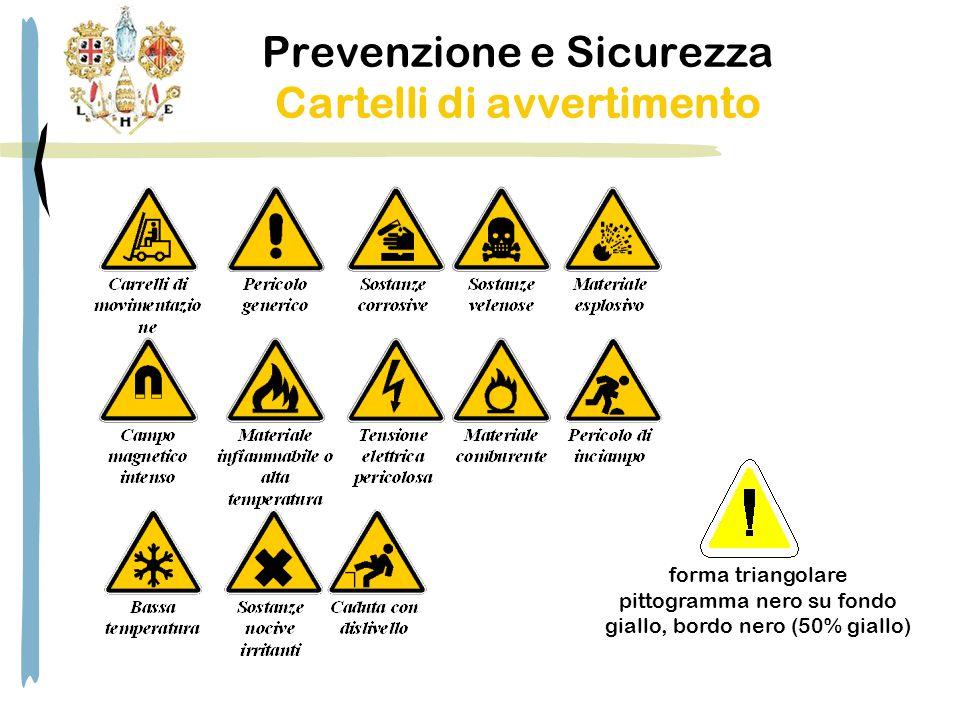 Prevenzione e Sicurezza Cartelli di avvertimento