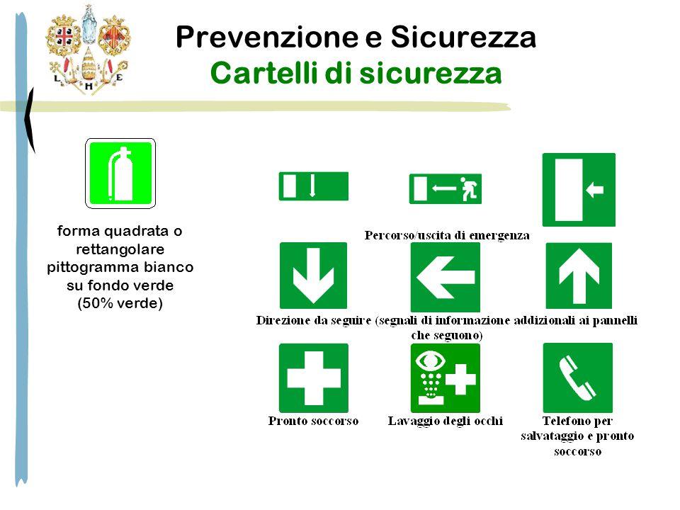 Prevenzione e Sicurezza Cartelli di sicurezza