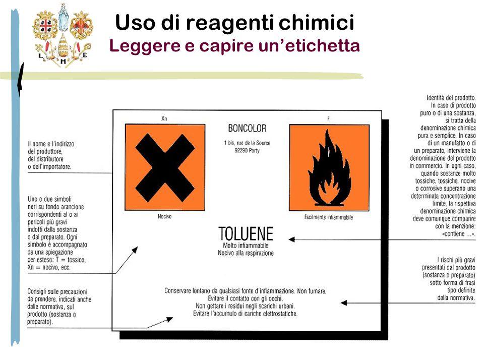 Uso di reagenti chimici Leggere e capire un'etichetta