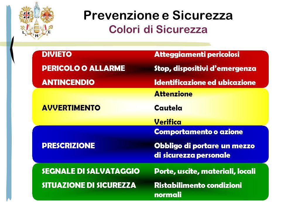 Prevenzione e Sicurezza Colori di Sicurezza
