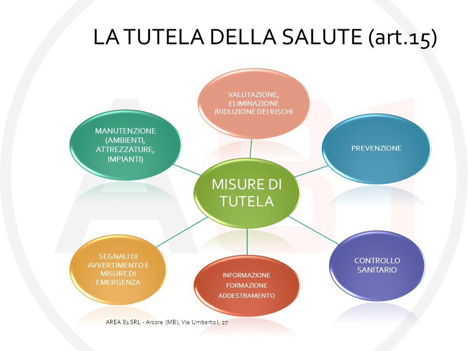 LA TUTELA DELLA SALUTE (art.15)