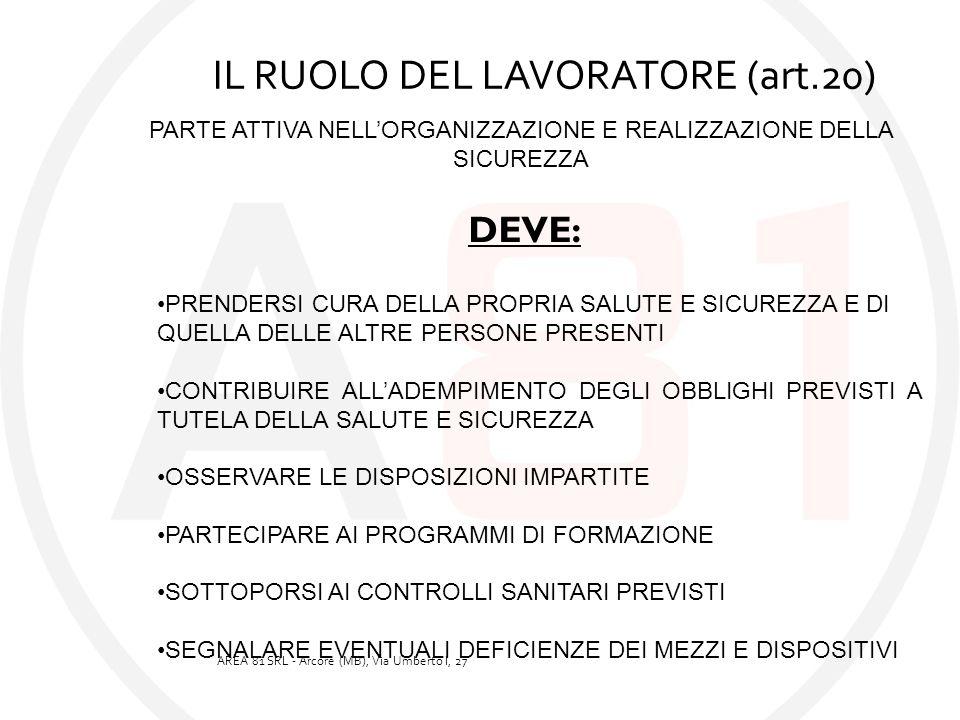 IL RUOLO DEL LAVORATORE (art.20)