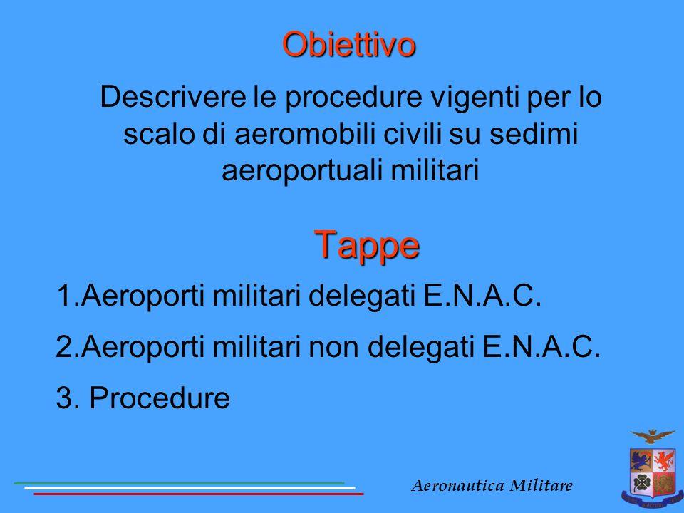 Obiettivo Descrivere le procedure vigenti per lo scalo di aeromobili civili su sedimi aeroportuali militari.