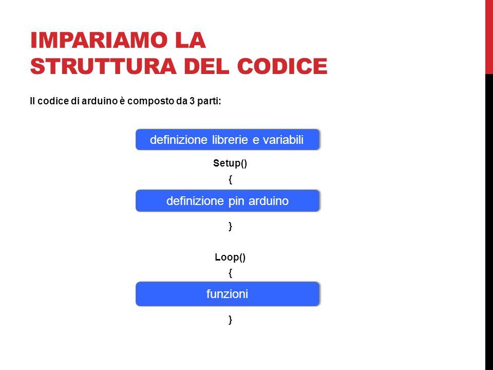 Impariamo la struttura del codice