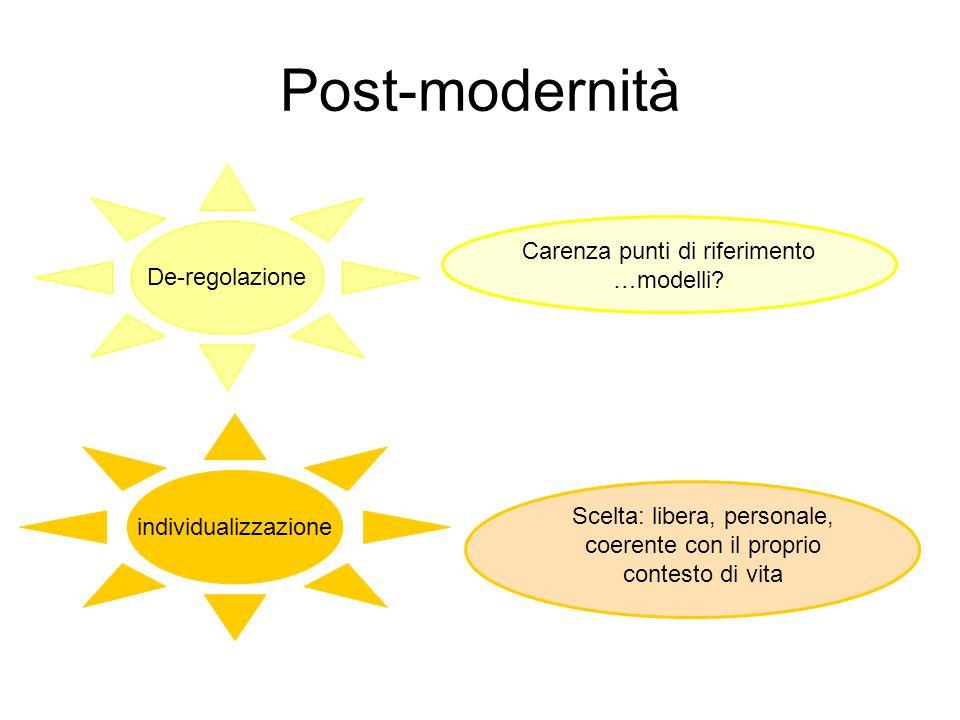 Post-modernità De-regolazione Carenza punti di riferimento …modelli