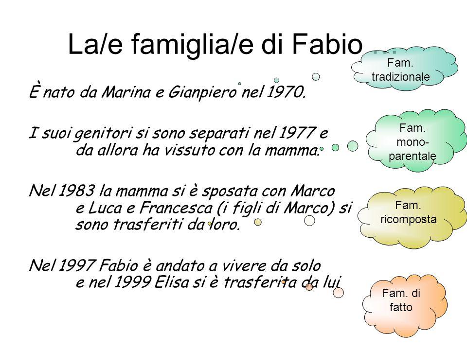 La/e famiglia/e di Fabio …