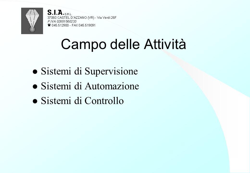 Campo delle Attività Sistemi di Supervisione Sistemi di Automazione