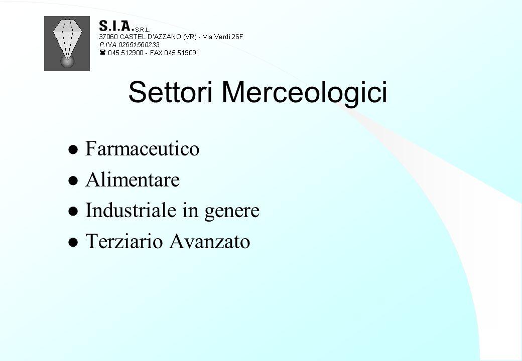 Settori Merceologici Farmaceutico Alimentare Industriale in genere