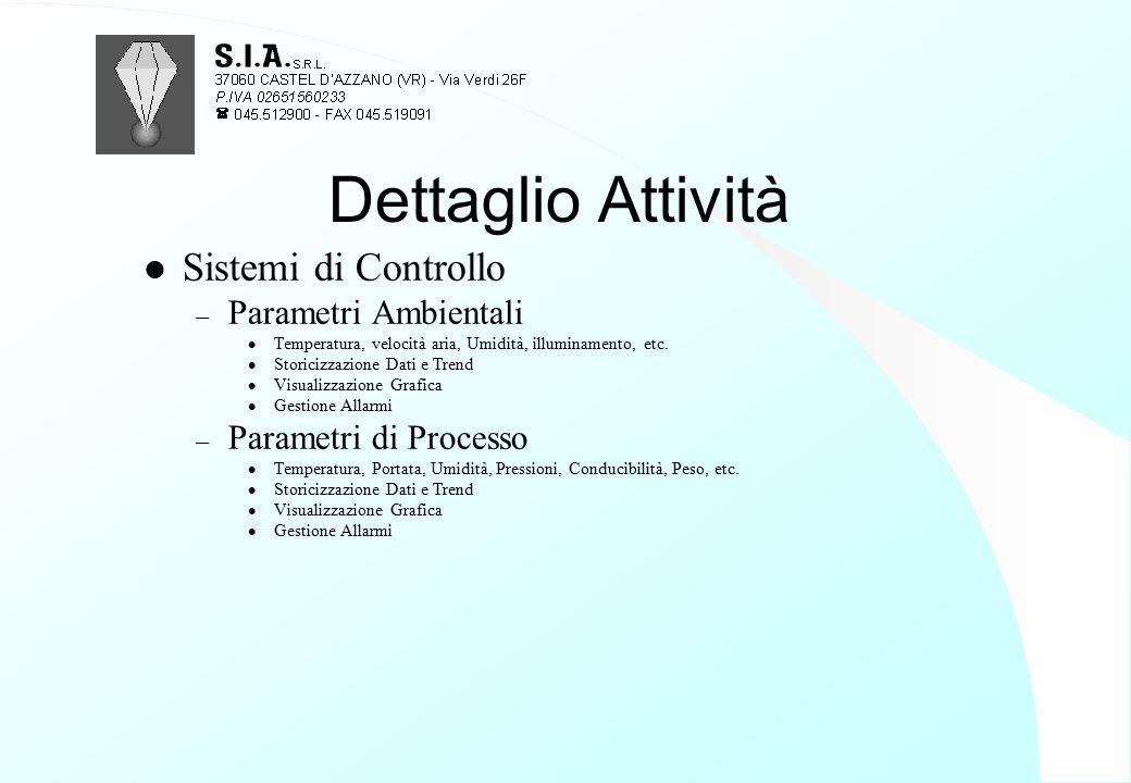 Dettaglio Attività Sistemi di Controllo Parametri Ambientali
