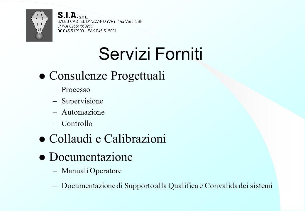 Servizi Forniti Consulenze Progettuali Collaudi e Calibrazioni