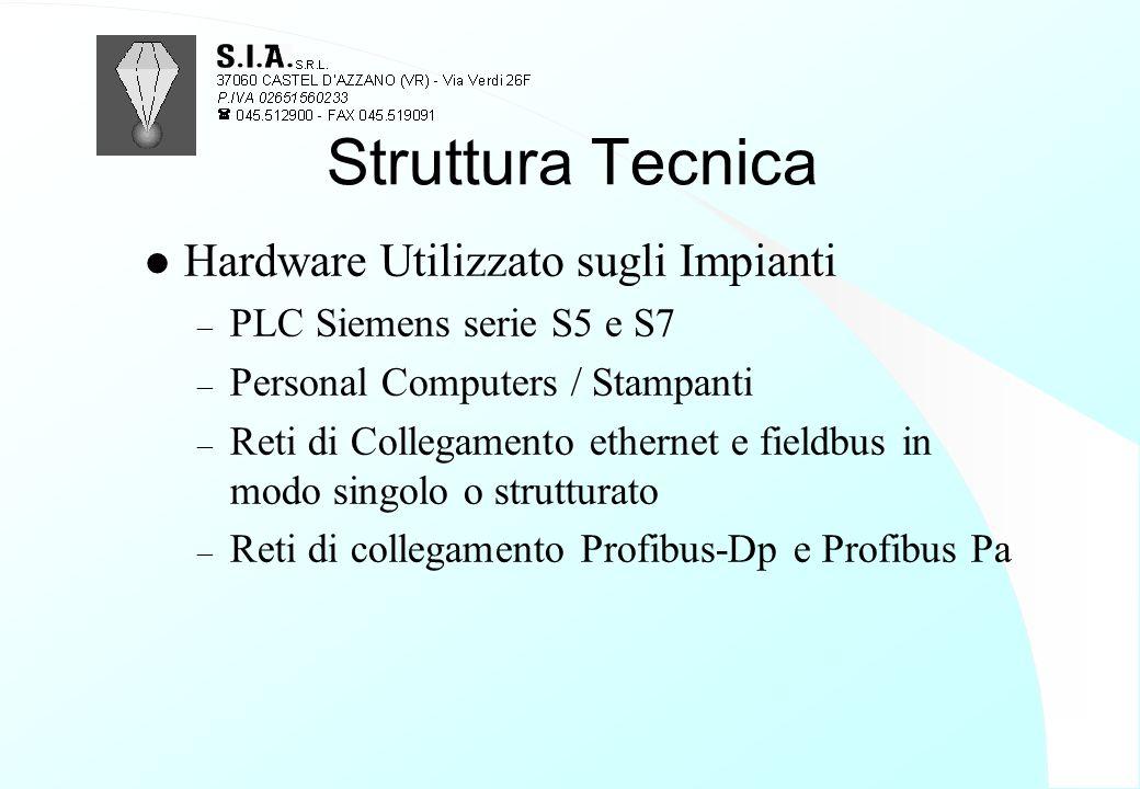 Struttura Tecnica Hardware Utilizzato sugli Impianti