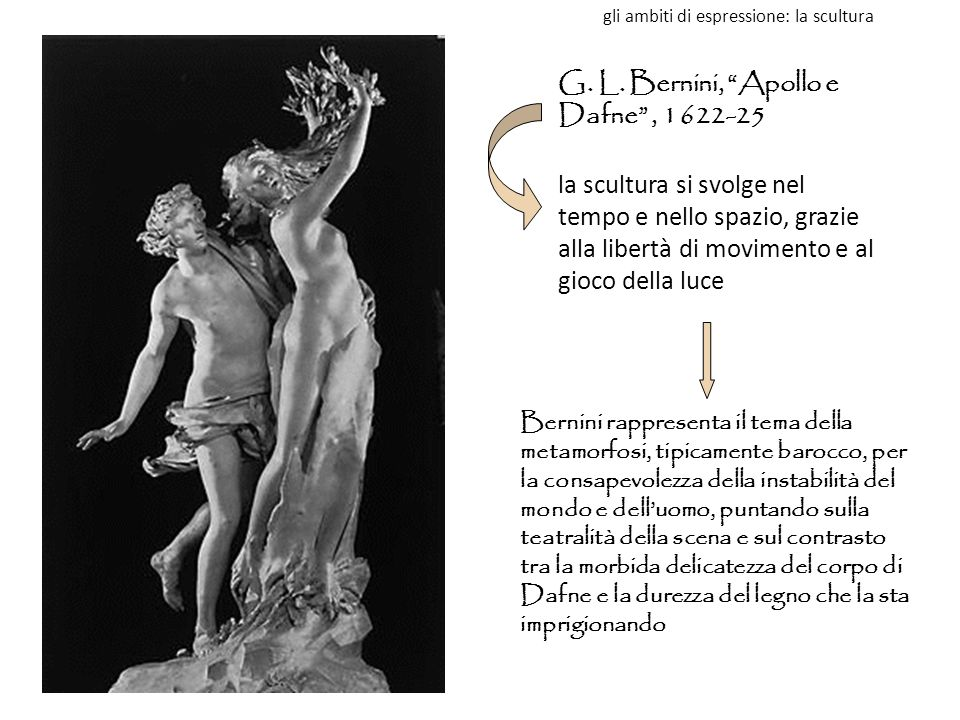 G. L. Bernini, Apollo e Dafne , 1622-25