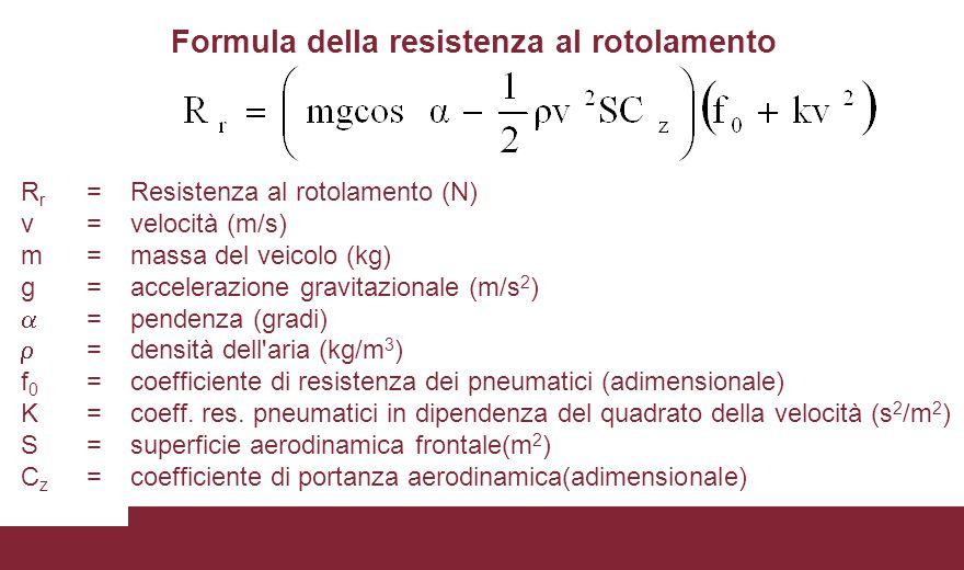 Formula della resistenza al rotolamento