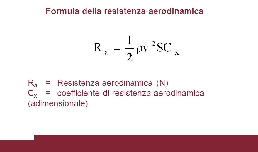 Formula della resistenza aerodinamica