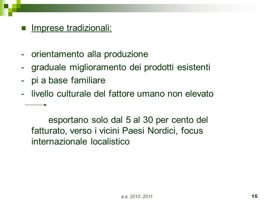 Imprese tradizionali: - orientamento alla produzione