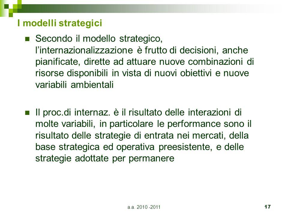 I modelli strategici
