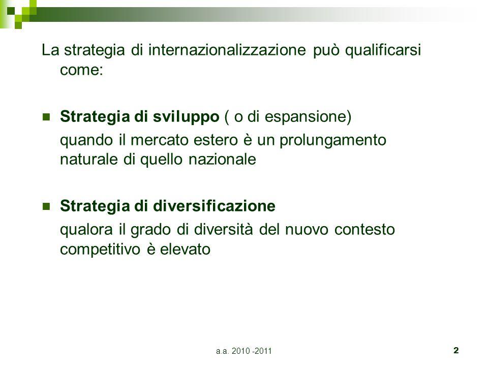 La strategia di internazionalizzazione può qualificarsi come: