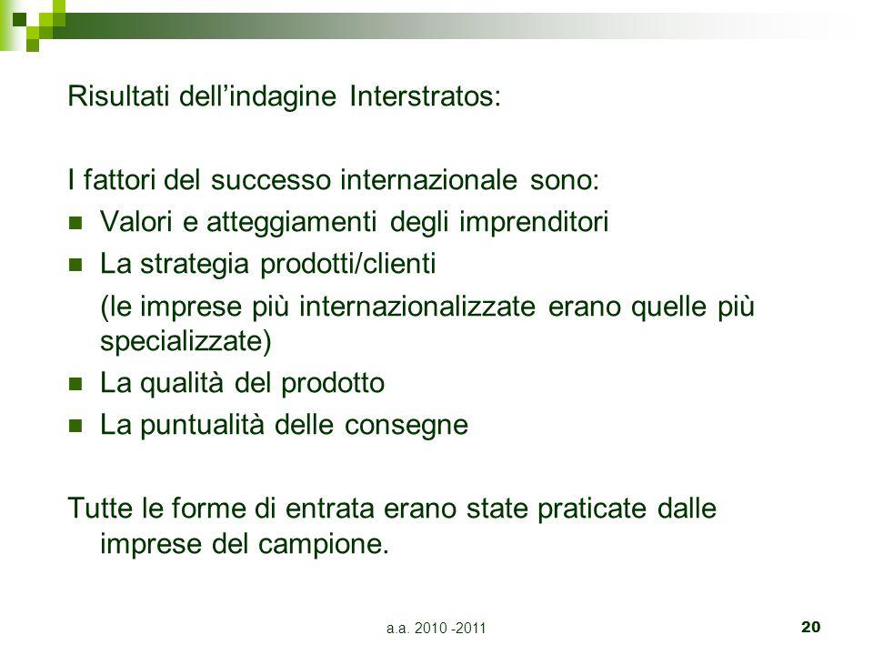 Risultati dell'indagine Interstratos: