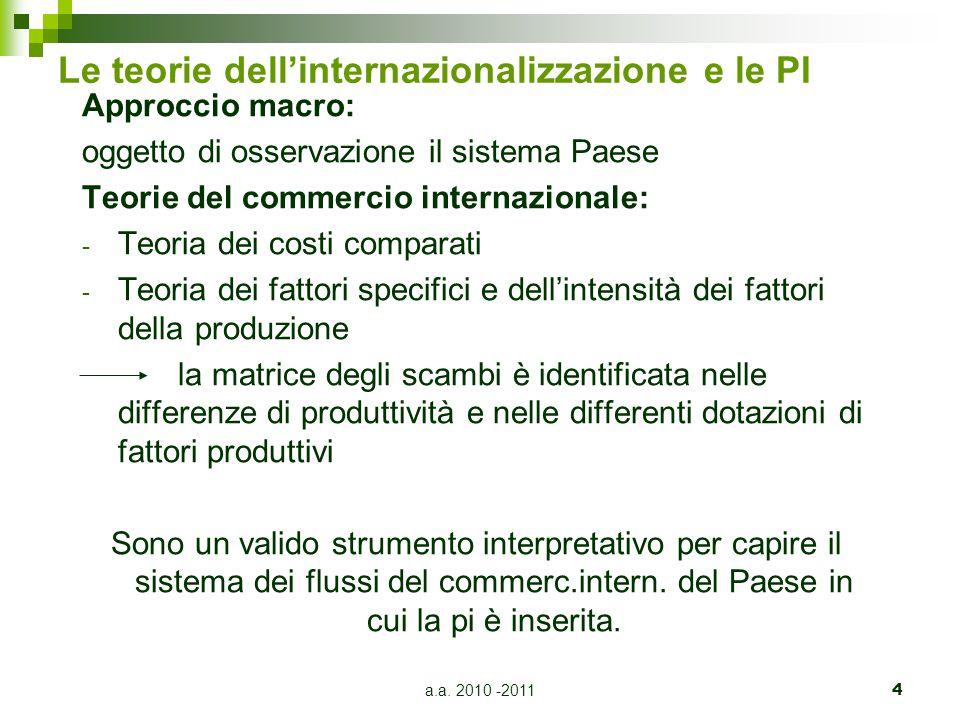 Le teorie dell'internazionalizzazione e le PI