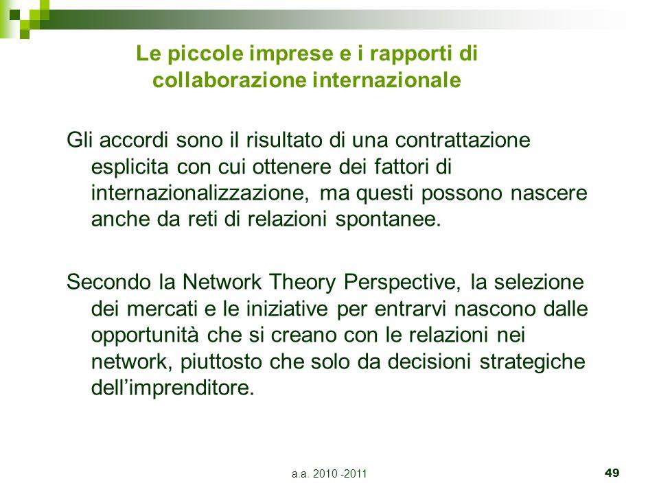 Le piccole imprese e i rapporti di collaborazione internazionale