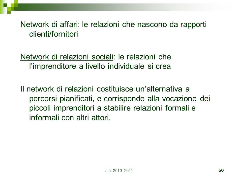 Network di affari: le relazioni che nascono da rapporti clienti/fornitori