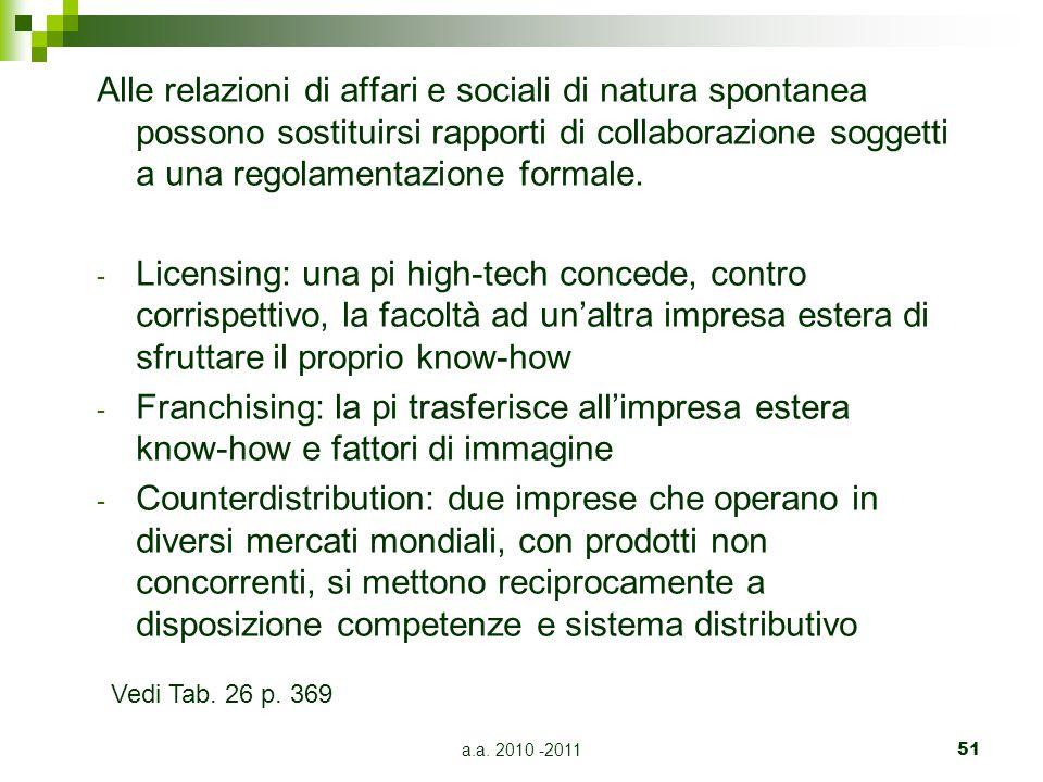 Alle relazioni di affari e sociali di natura spontanea possono sostituirsi rapporti di collaborazione soggetti a una regolamentazione formale.