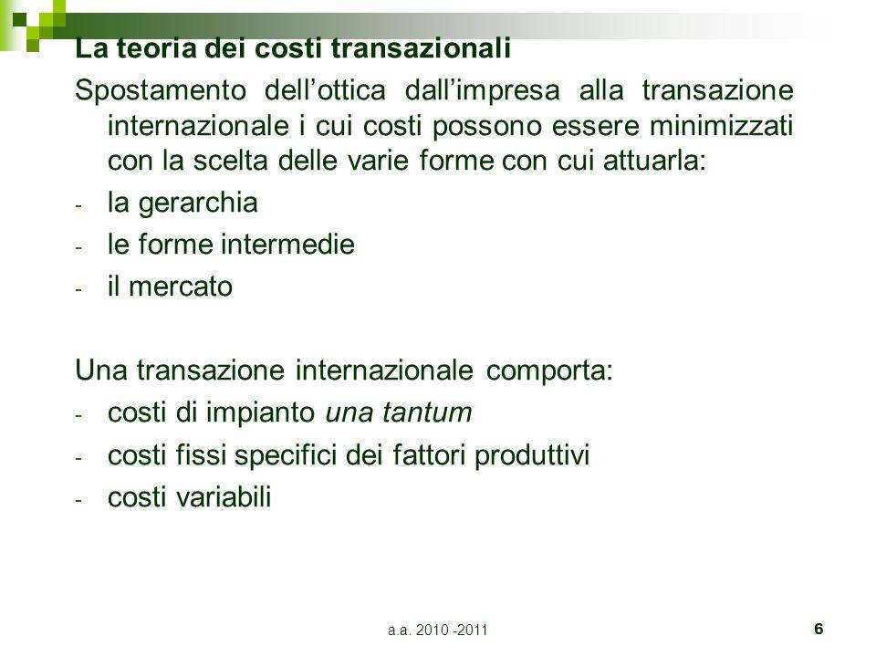 La teoria dei costi transazionali