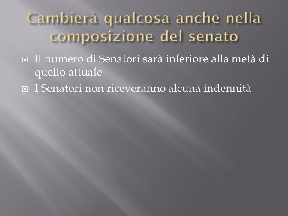 Approfondimento diritto ppt video online scaricare for Senato composizione
