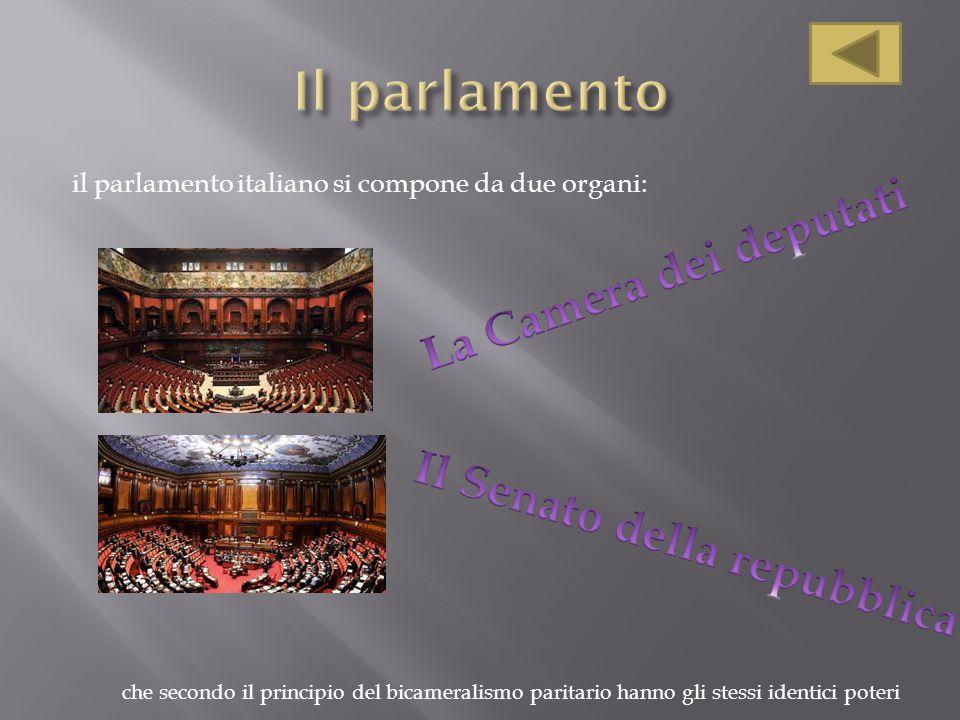Approfondimento diritto ppt video online scaricare for Camera dei deputati on line