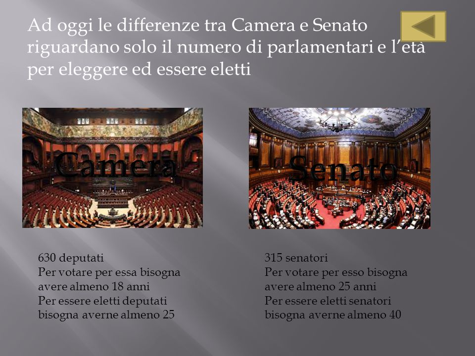 Approfondimento diritto ppt video online scaricare for Camera e senato differenze