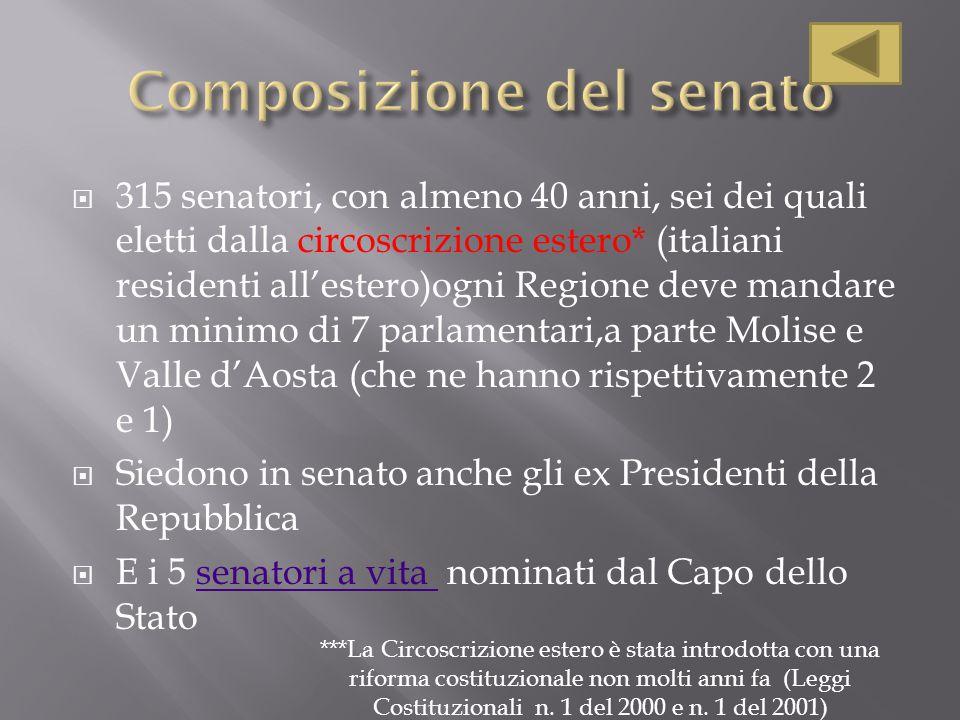 Approfondimento diritto ppt video online scaricare for Composizione del senato
